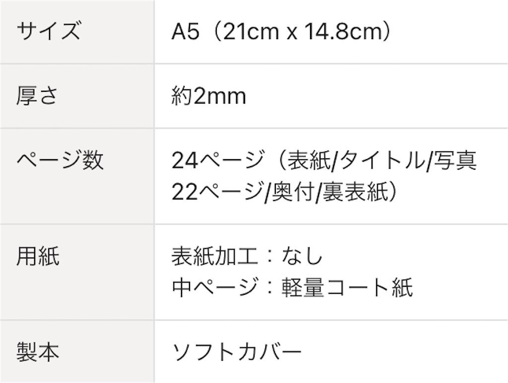 f:id:hanayasu:20201208134642j:image