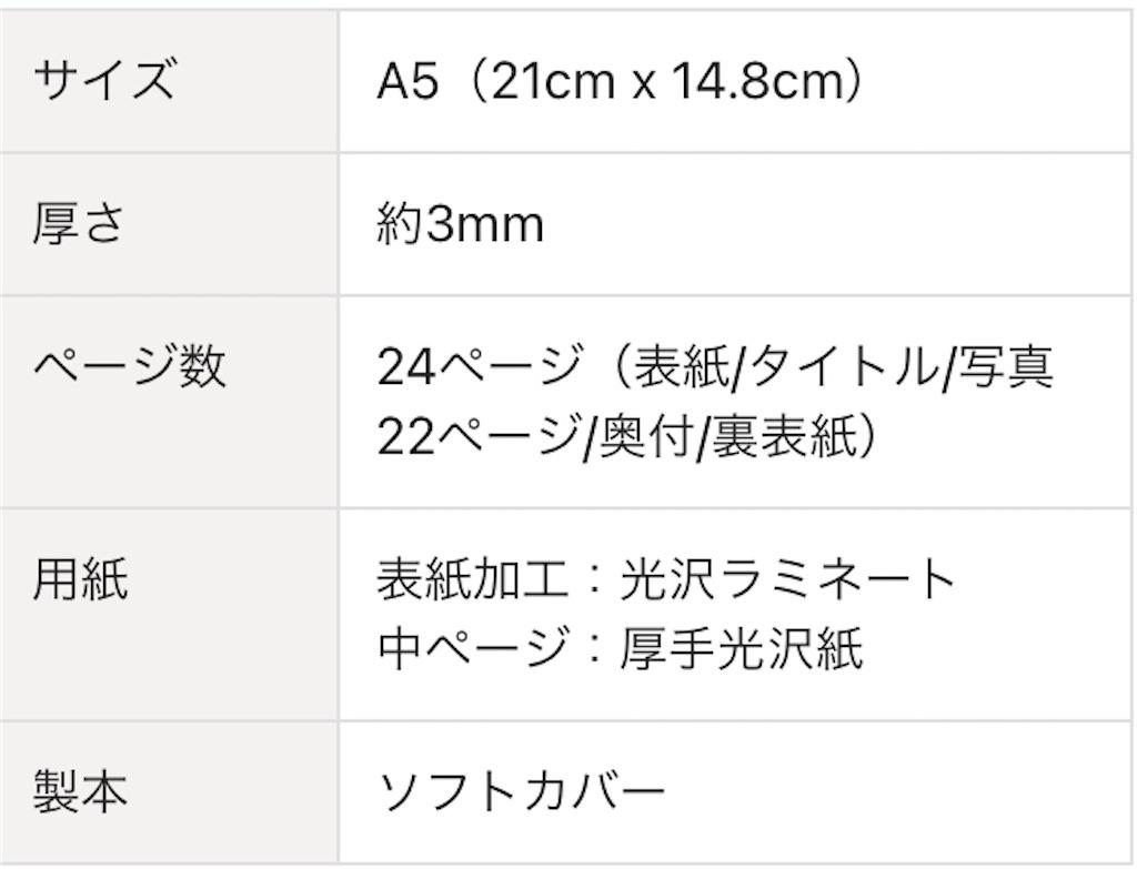 f:id:hanayasu:20201208134657j:image