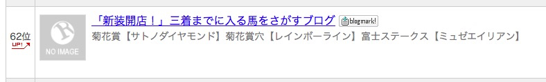[2016][菊花賞][人気ブログランキング]