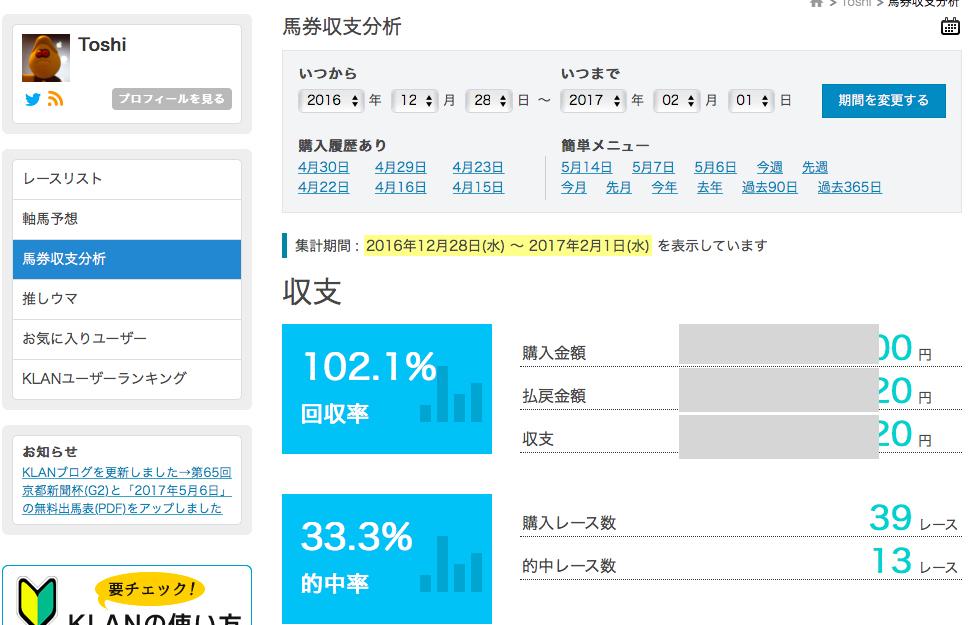 201612_201701_KLAN_収支_データベース_競馬