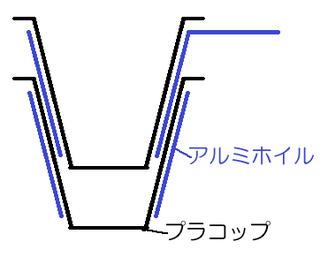 f:id:handai-carp:20110926120151p:image
