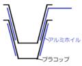 f:id:handai-carp:20110926120151p:image:medium