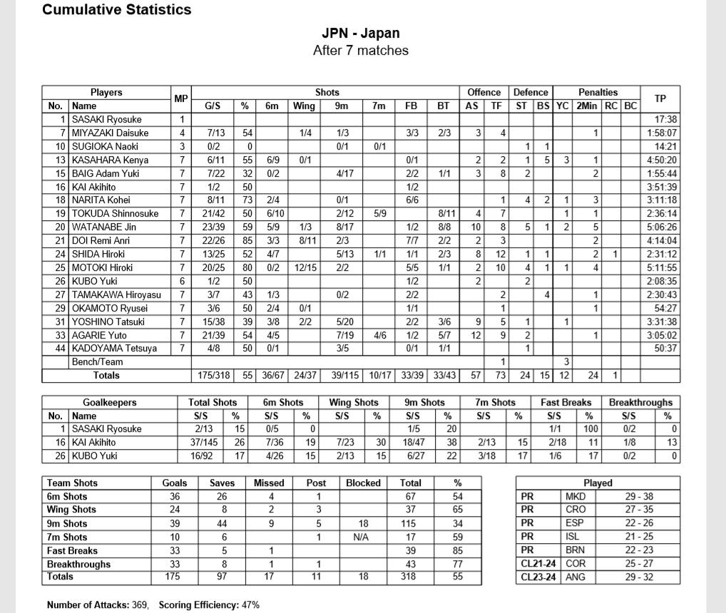 f:id:handball-jp2019:20190121133907p:plain