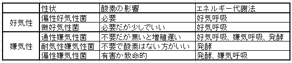 f:id:hanetin:20170305125434p:plain