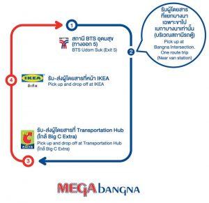 メガバンナー(IKEA)シャトルバス路線図
