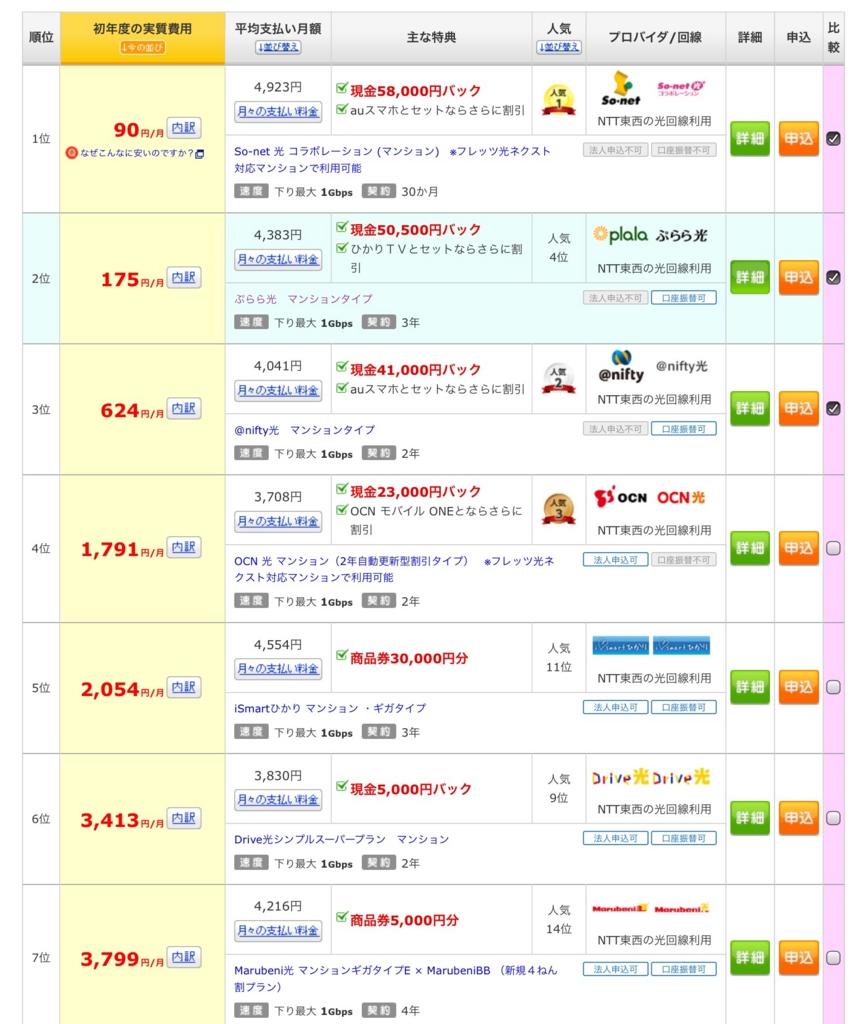 f:id:hanisandayo:20170206134416j:plain