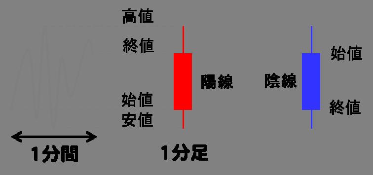 f:id:haniwapock:20190303151203p:plain