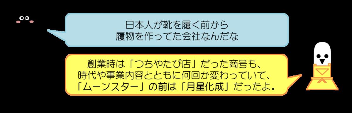 あっしーコメント:日本人が靴を履く前から履物を作ってた会社なんだな  はにわママ:創業時は「つちやたび店」だった商号も時代や事業内容とともに何回か変わっていて、「ムーンスター」の前は「月星化成」だったよ。