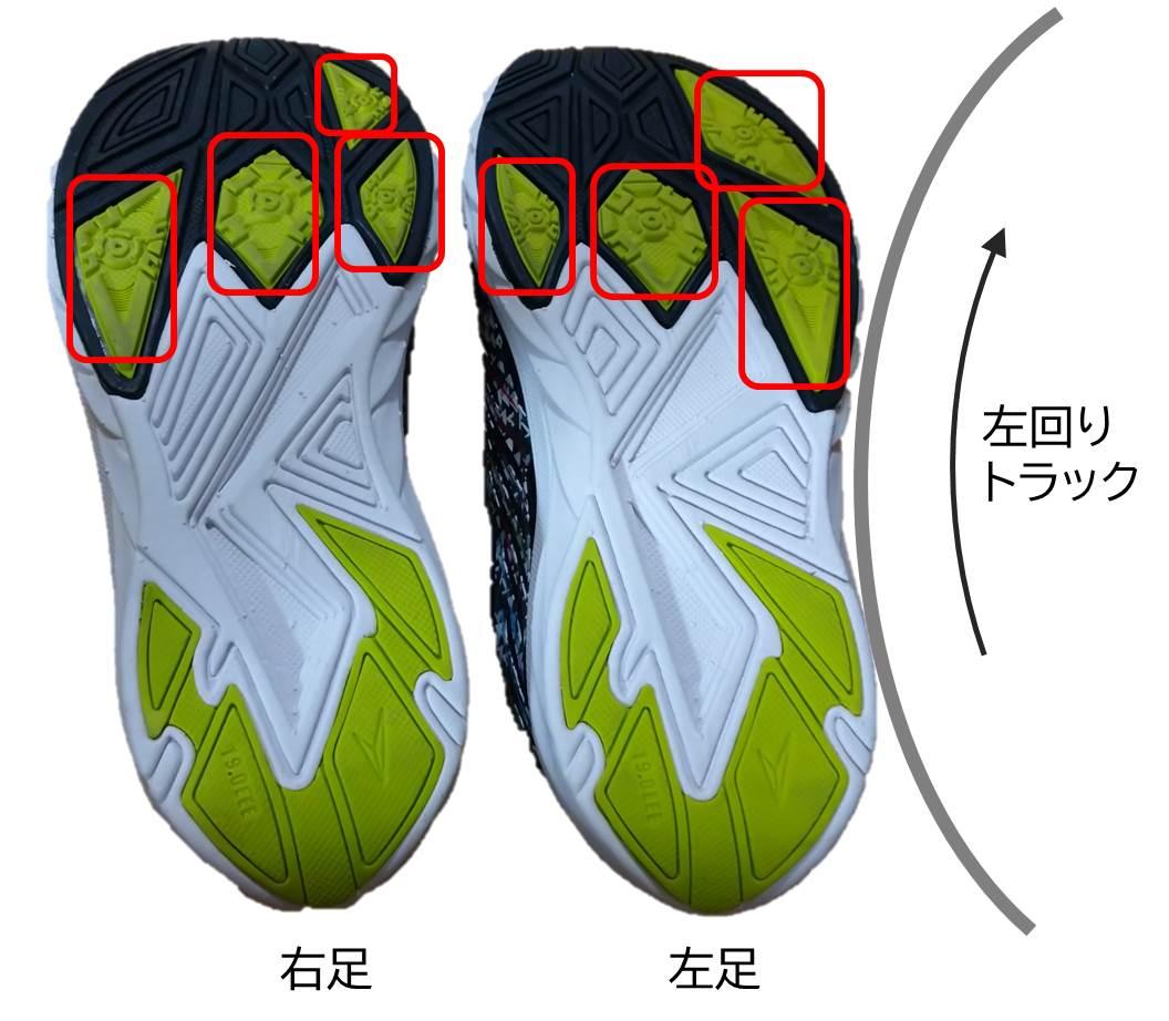 瞬足の靴底説明図