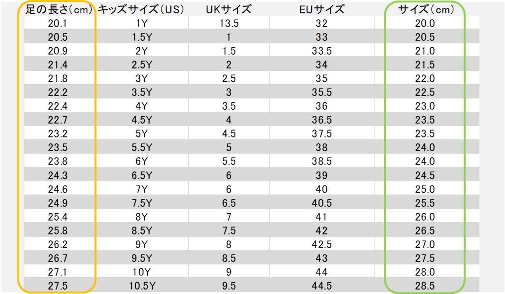 NIKEサイズ表Yユース