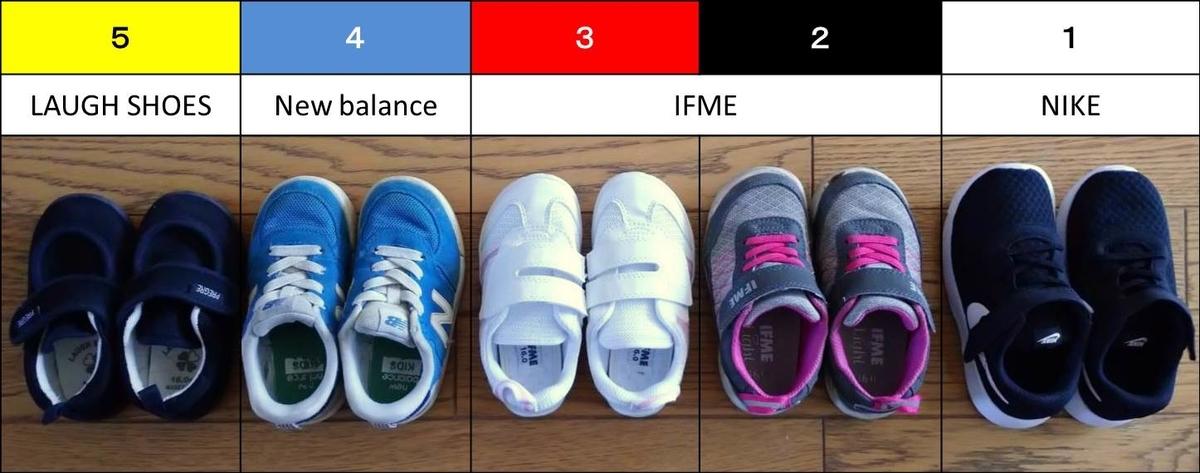 比較する5足の子供靴