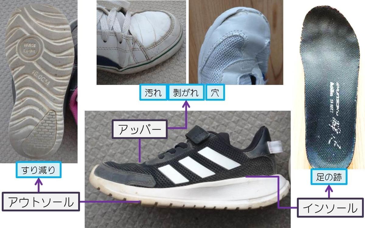 子供靴の目に見えやすい消耗