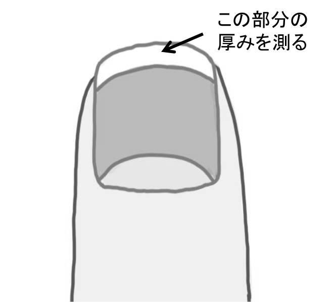 足の爪の計測箇所