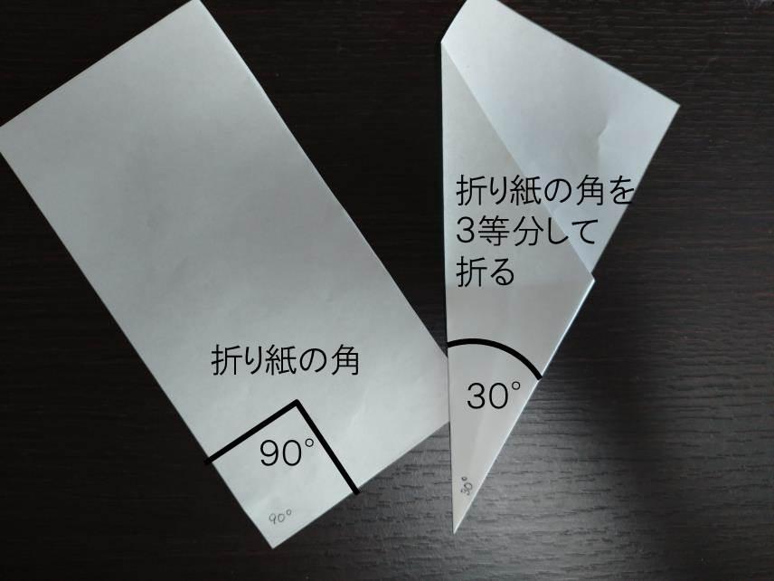 折り紙で作った90°と30°