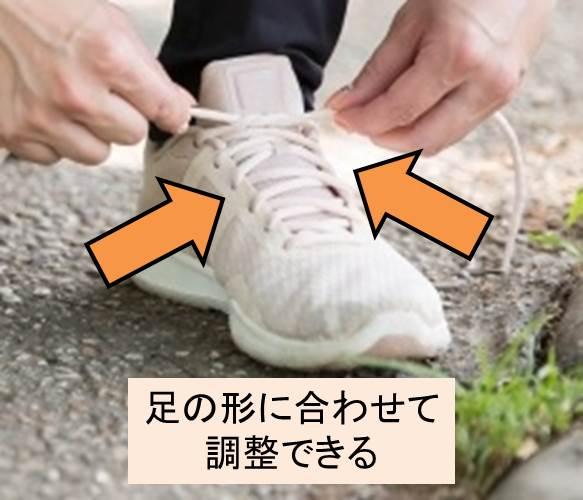 ヒモ靴は足に合わせて調整できるイメージ図