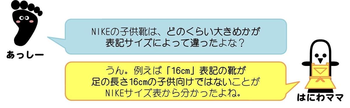 あっしーコメント:NIKEの子供靴は、どのくらい大きめかが表記サイズによって違ったよな?  はにわママコメント:うん。例えば「16cm」表記の靴が足の長さ16cmの子供向けではないことがNIKEサイズ表から分かったよね。