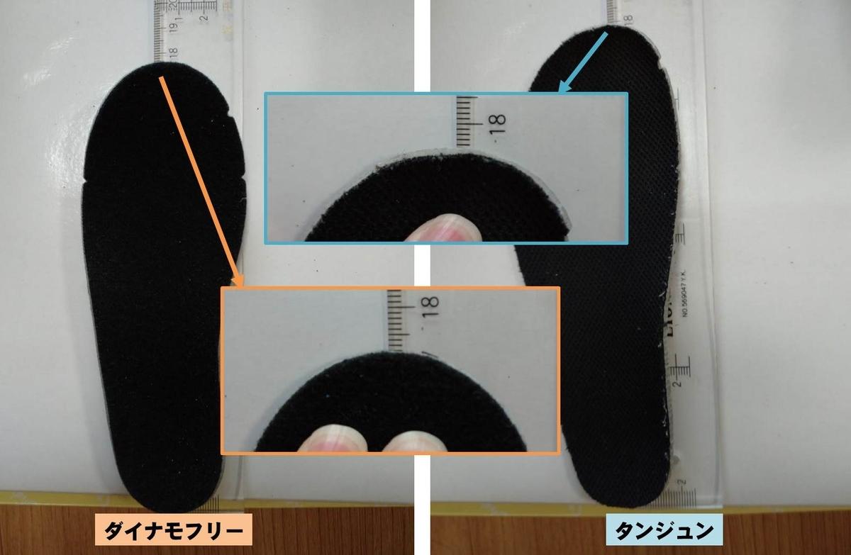 NIKE子供靴ダイナモフリーとタンジュンのインソール長を計測している写真