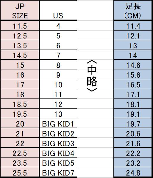 KEENのキッズサンダル「NEWPORT H2」サイズガイド 数値引用図