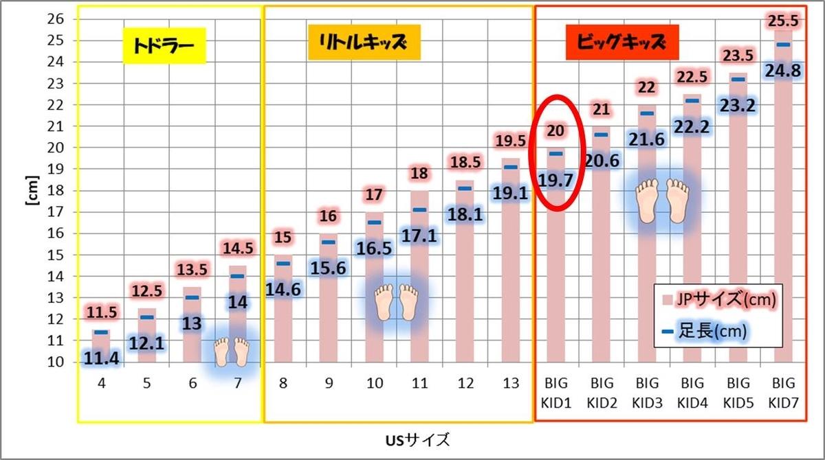 KEENのキッズサンダル「NEWPORT H2」サイズガイドを参考にサイズ選択