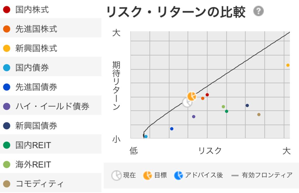 f:id:hanjukuajitama:20170806145048p:plain