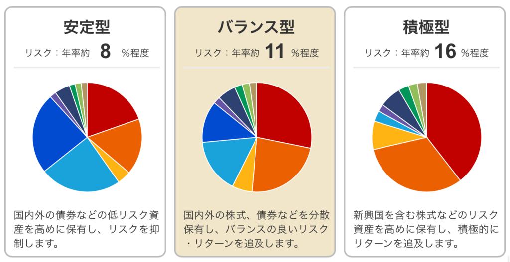 f:id:hanjukuajitama:20170806150930p:plain