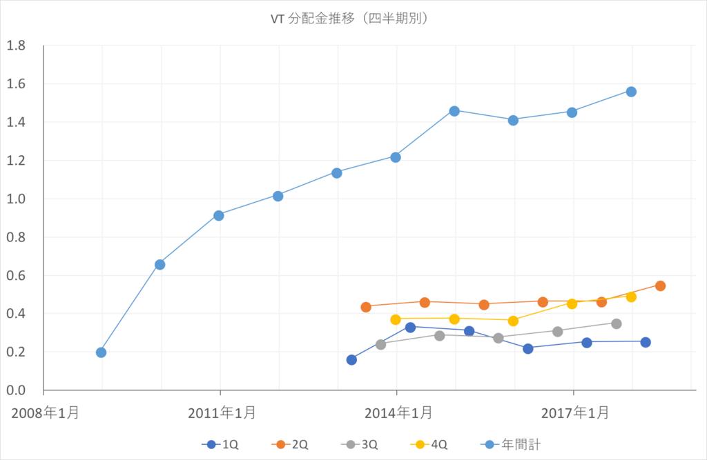 f:id:hanjukuajitama:20180705190838p:plain