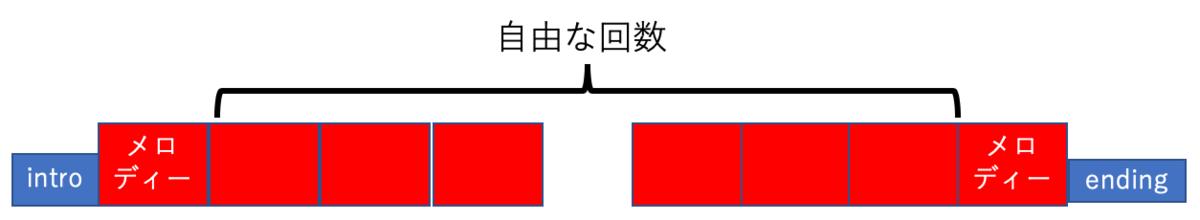 f:id:hanjukudoctor:20200411143920p:plain:w400