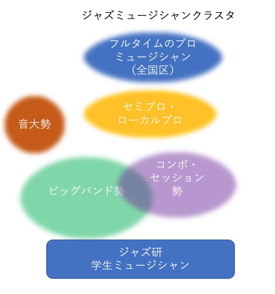f:id:hanjukudoctor:20200424164325p:plain:w400