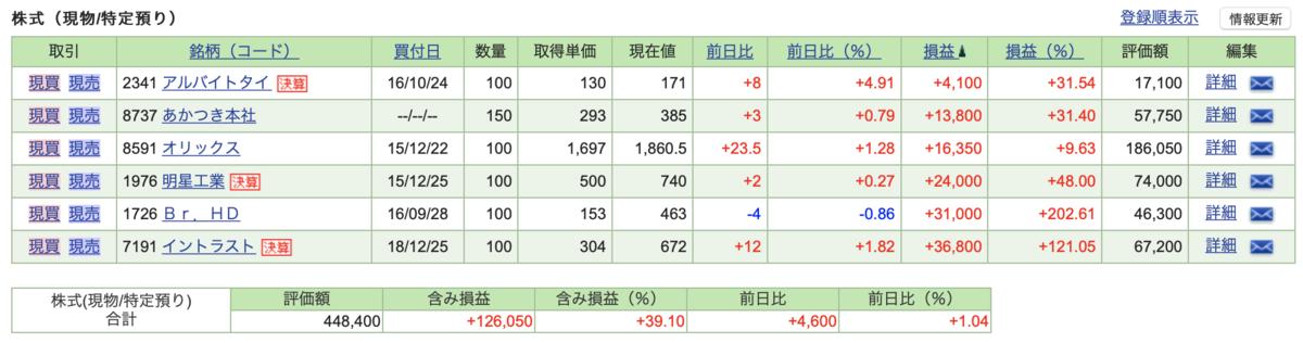 f:id:hank-fire:20210710100152p:plain