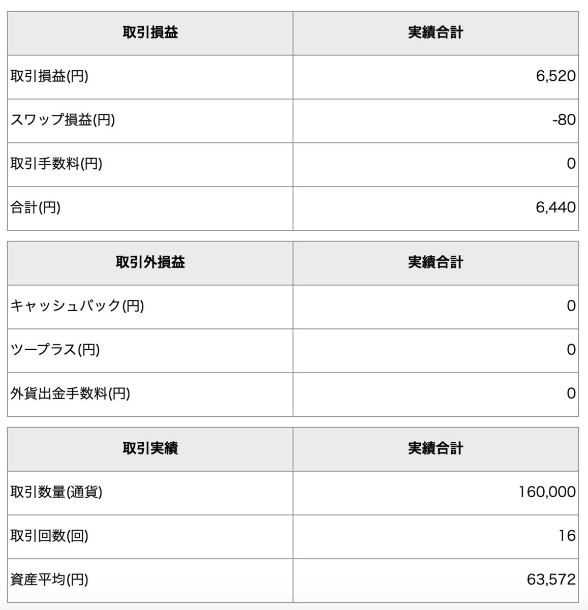 f:id:hank-fire:20210710100747p:plain