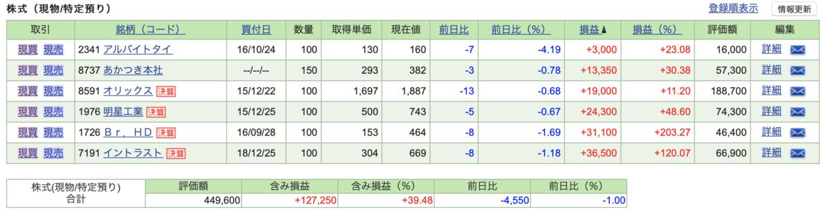 f:id:hank-fire:20210719220228p:plain