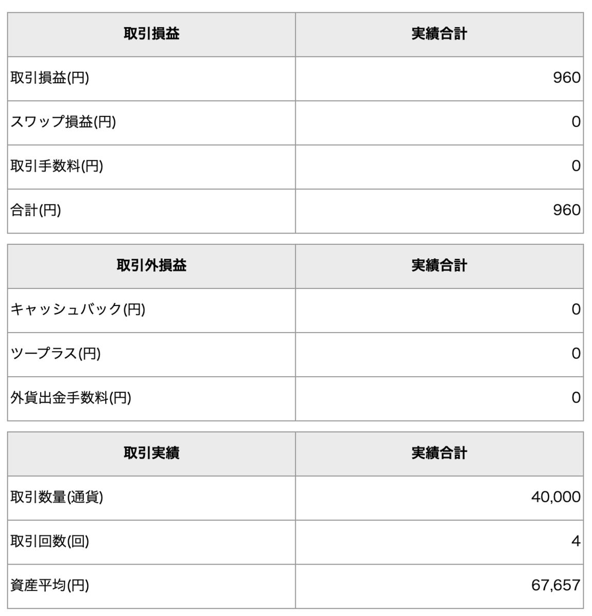 f:id:hank-fire:20210719223912p:plain