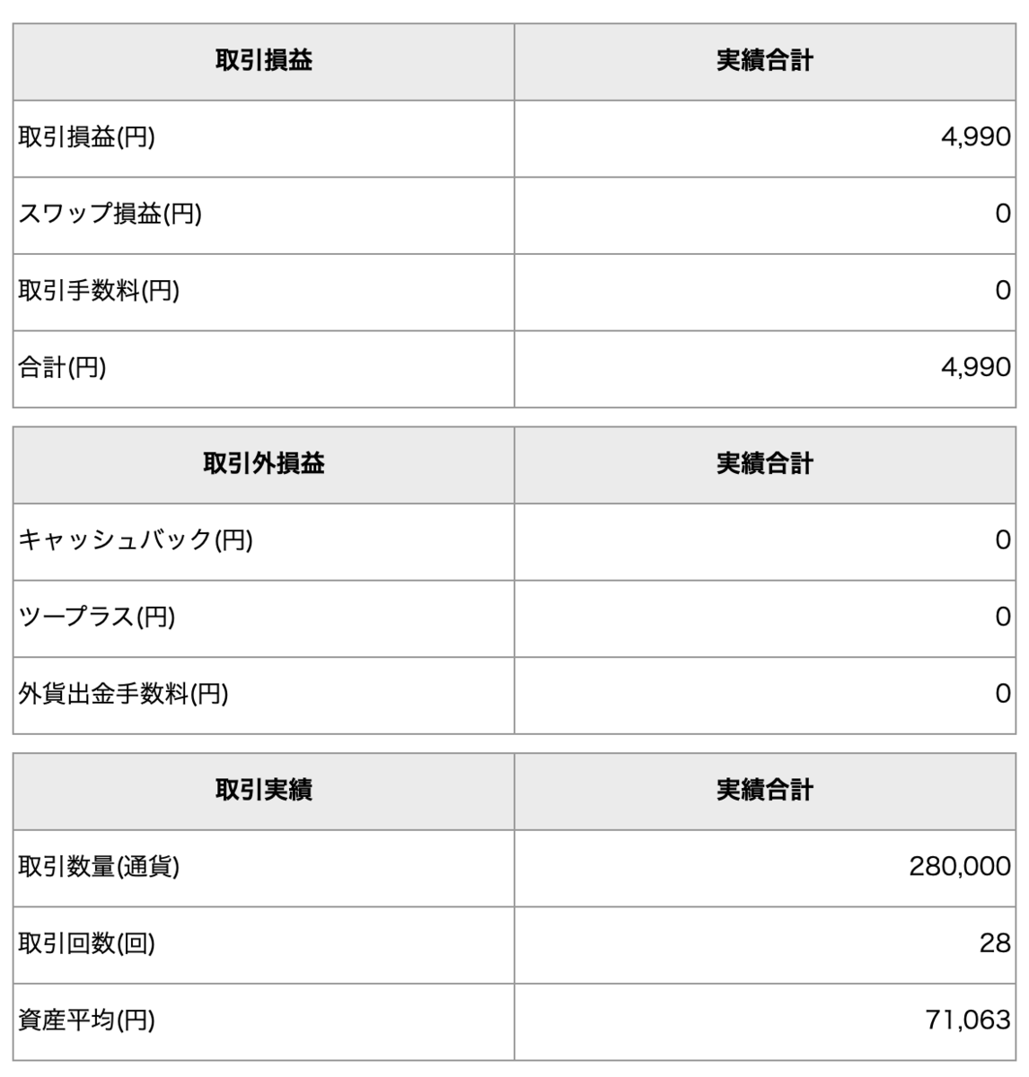 f:id:hank-fire:20210723184515p:plain