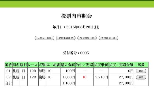 WASJ3 ランドオザリール 13番人気2着 複勝2710