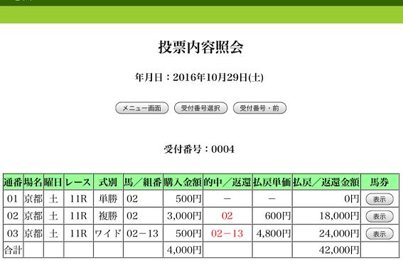 スワンS サトノルパン 8番人気2着 複勝600 ワイド4,800