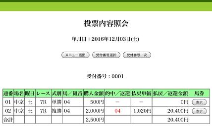 中京7R 500万下 サーサルヴァトーレ 11番人気2着 複1,020