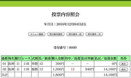 阪神11R タンザナイトS アットウィル 11番人気3着 複940