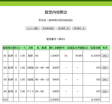阪神11R 朝日杯FS ボンセルヴィーソ 12番人気3着 複910