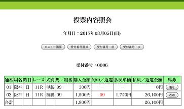 大阪城S トルークマクト 13番人気2着 複勝1,740金鯱賞 13番人気3着 複勝1090