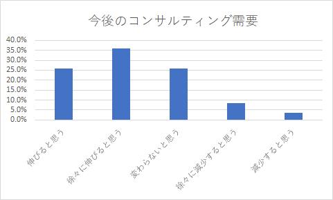 f:id:hansoku-novelty:20190611202616p:plain