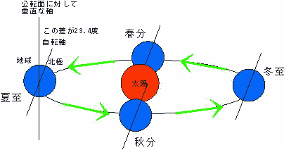 f:id:hansoku365:20160620125235p:plain