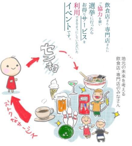f:id:hansoku365:20160711090257p:plain