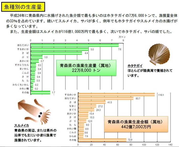 f:id:hansoku365:20160715144958p:plain