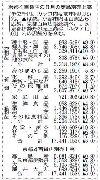 f:id:hansoku365:20160923193035p:plain
