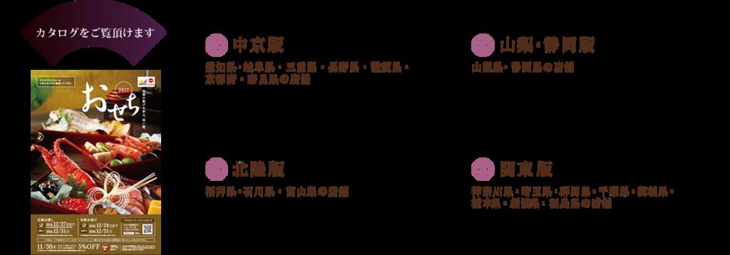 f:id:hansoku365:20161203192220p:plain