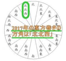 f:id:hansoku365:20161226171438p:plain