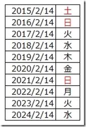 f:id:hansoku365:20170127141759p:plain
