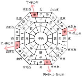 f:id:hansoku365:20170204132156p:plain
