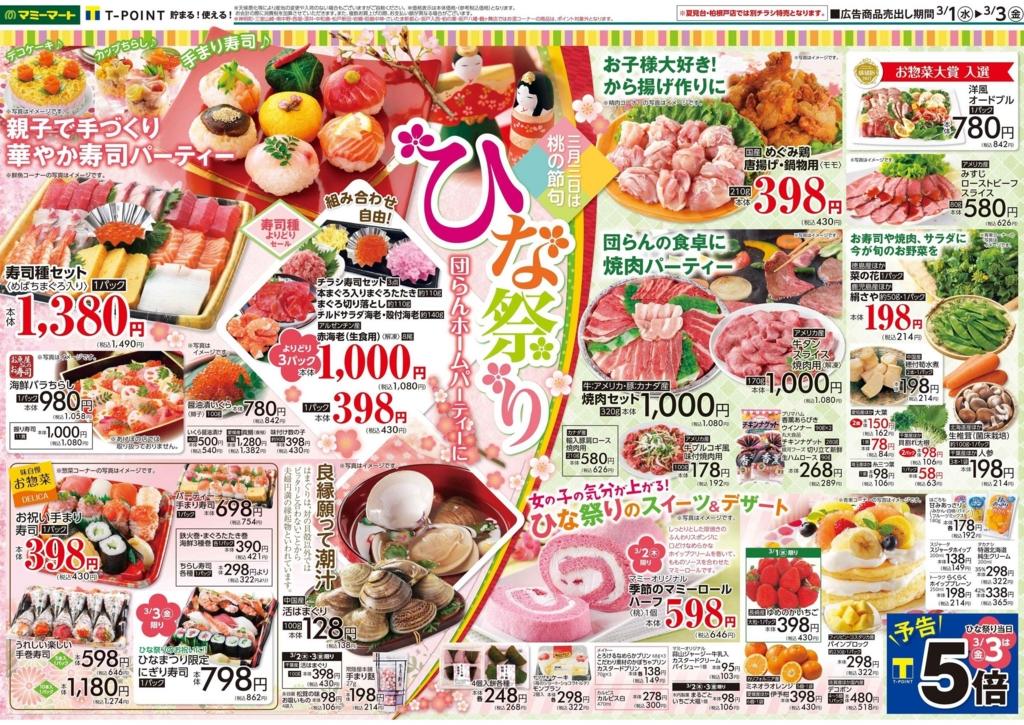 f:id:hansoku365:20170304201245j:plain