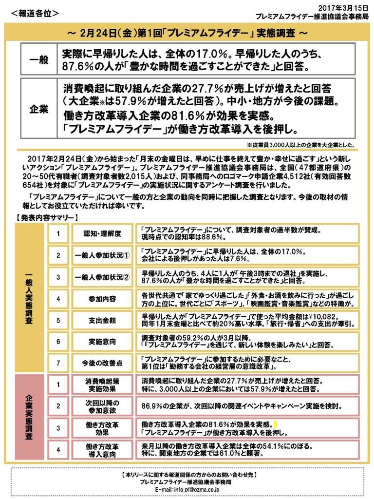 f:id:hansoku365:20170317180315j:plain
